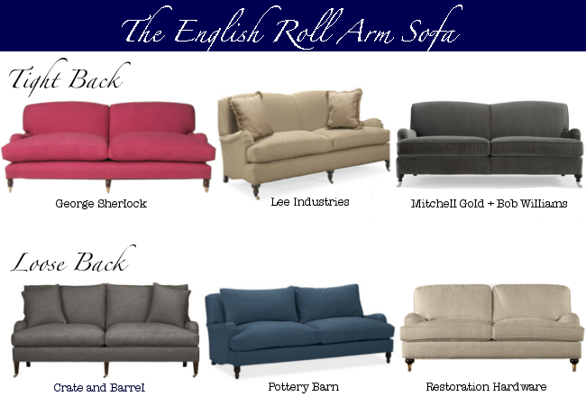 Style Profile The English Roll Arm Sofa Dicorcia Design