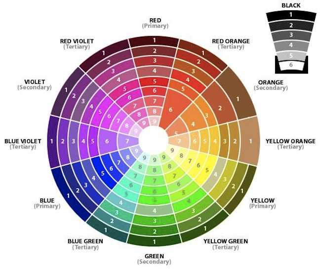 Interior-Design-Decorating-Color-Wheel-via-DiCorcia-Design